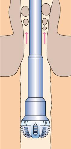 Borestreng i en brønn der formasjonen har reagert med væskene som brukes i borehullet. Det har medført at formasjonen sveller inn i brønnen og lager mindre hulldiameter over borekronen. Illustrasjon.
