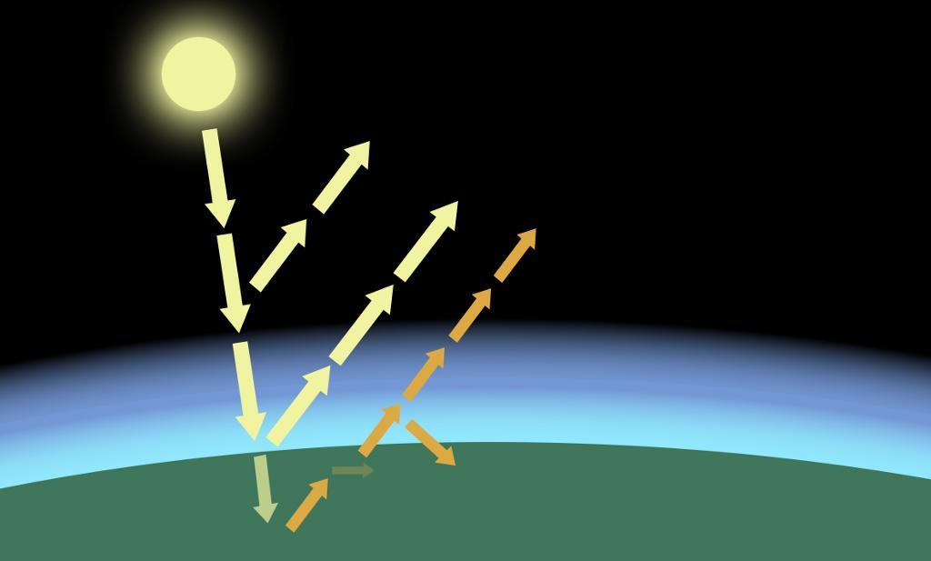 Bakgrunnsgrafikk til illustrasjon av drivhuseffekten. Grafikk.