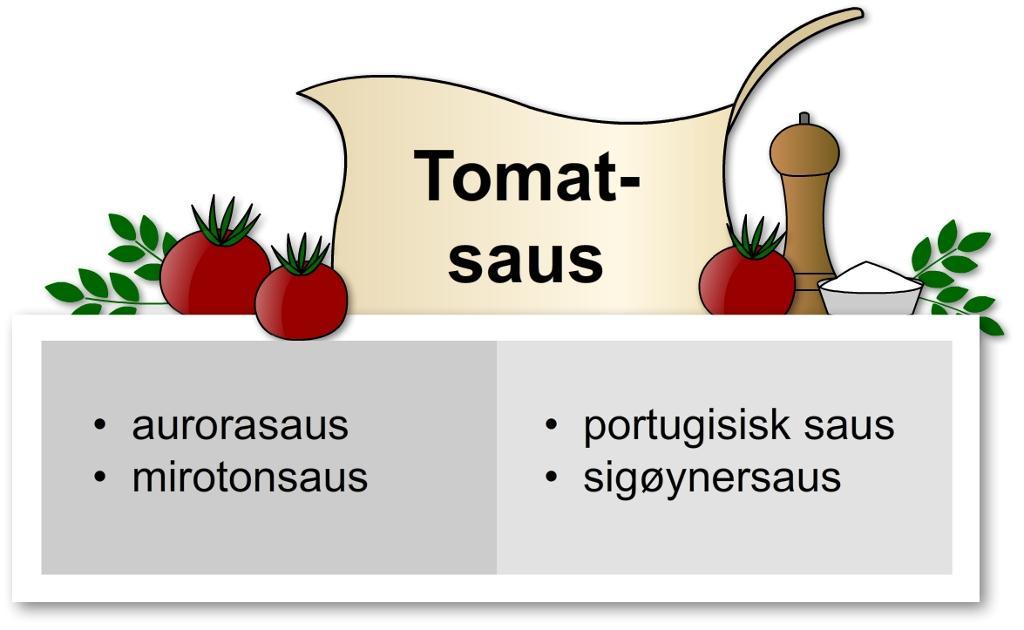 Tomatvelouté