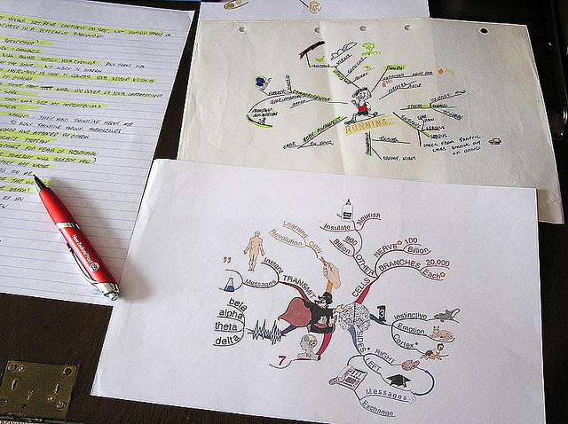 To ark med tankekart og en notatblokk med tekst. Foto.