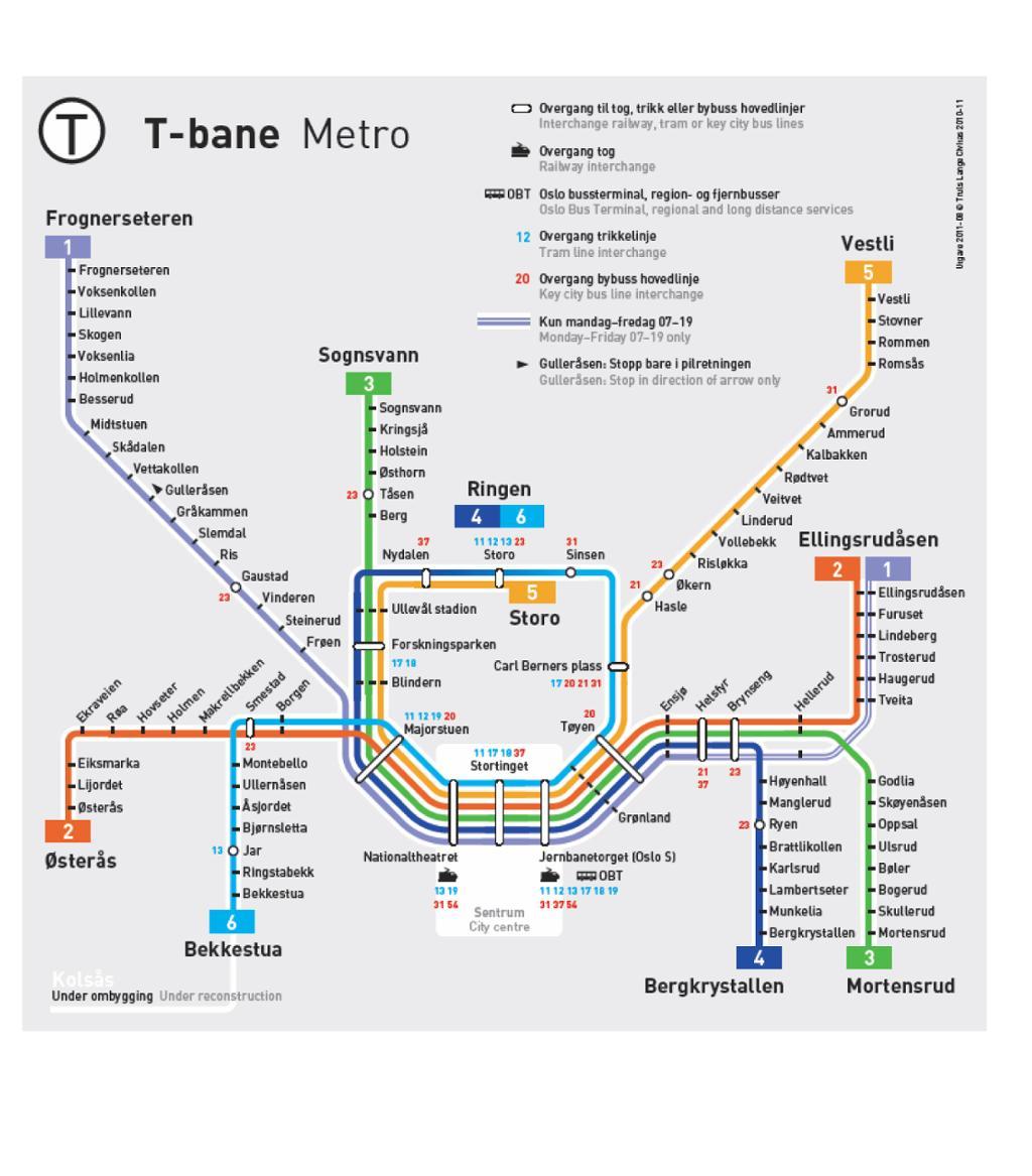De ulike strekningene for T-banenettet i Oslo er tegnet inn som linjer med forskjellige farger med endestasjoner og stoppesteder skrevet inn.plansje.