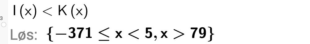 Negativt overskudd i Geogebra. Bilde.