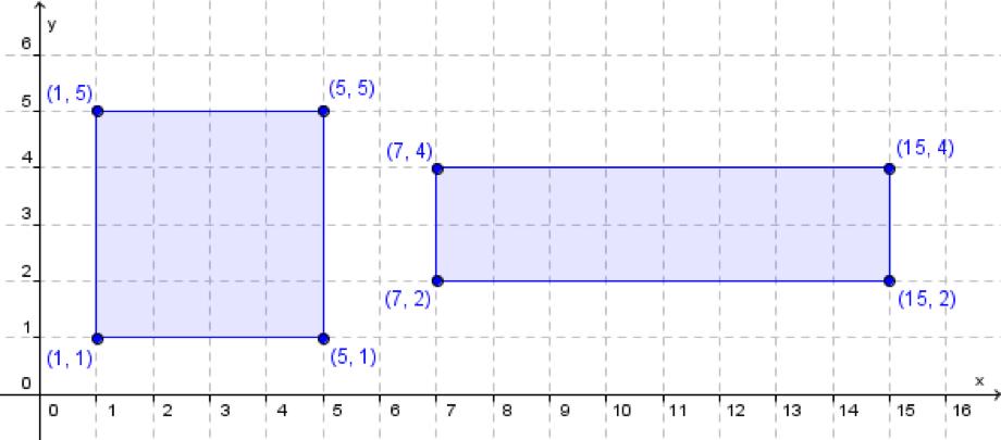 Et kvadrat og et rektangel i et koordinatsystem