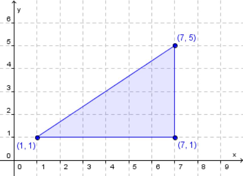 trekant i et koordinatsystem