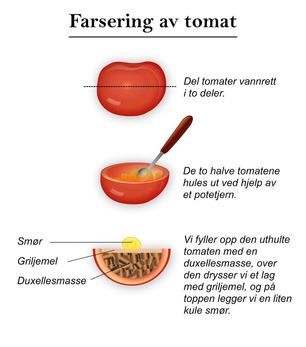 Farsering av tomat