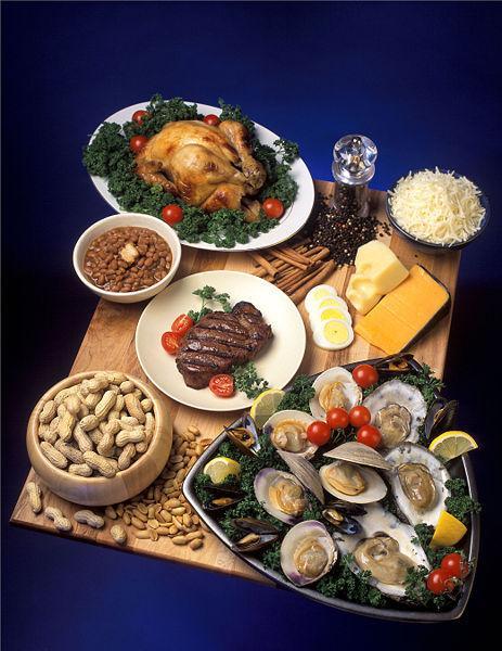 Mat og kultur. Ulik typer mat. Foto.