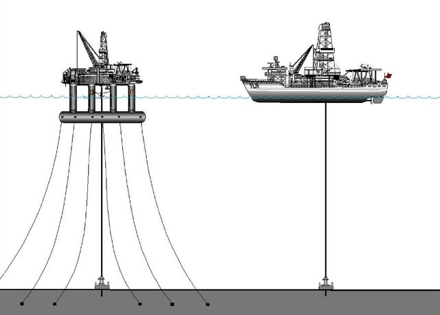 Flytende offshore installasjoner. Illustrasjon.