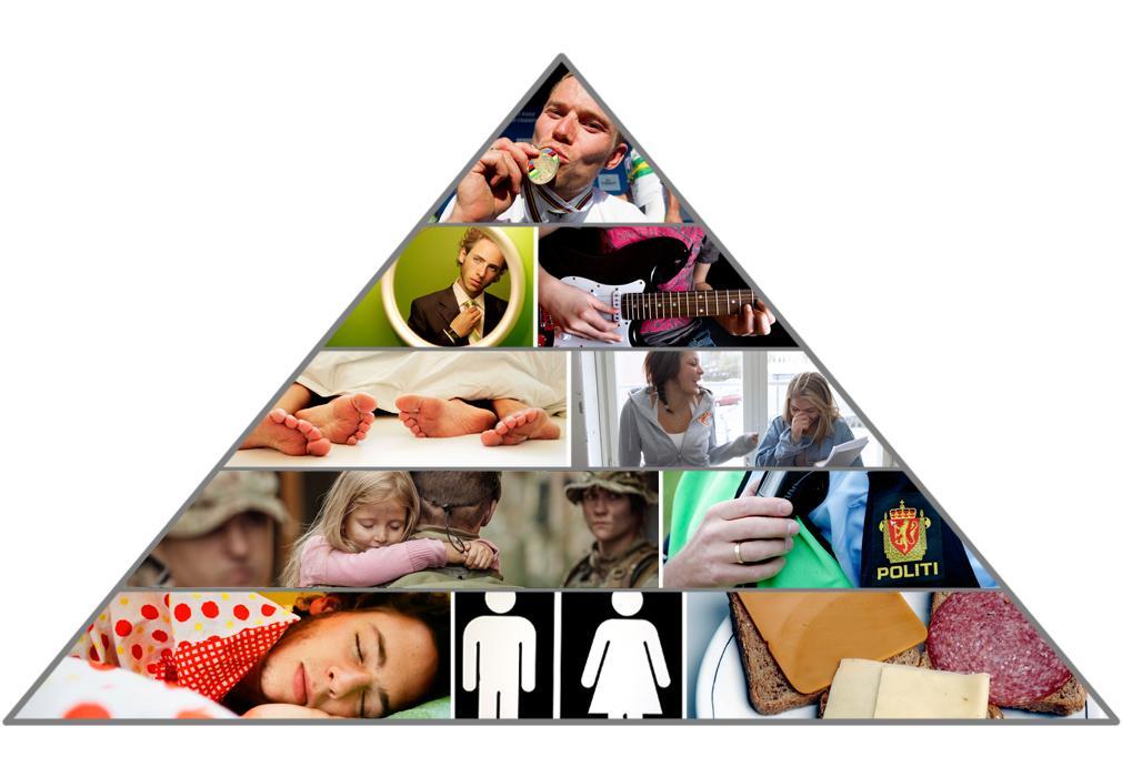 Maslows behovspyramide. Foto.