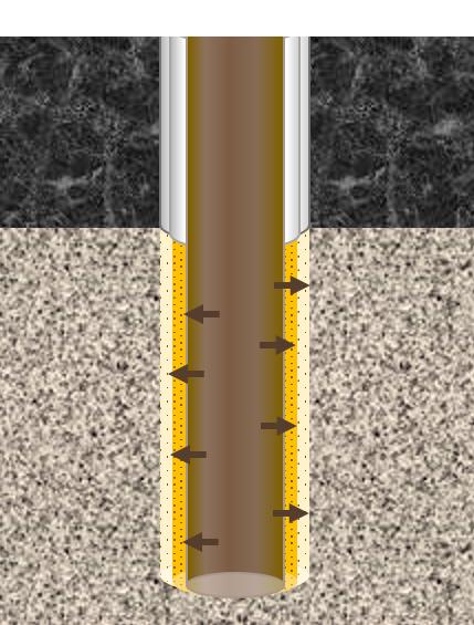 Eksempel på hvordan borevæsken kan trenge ut i formasjonen fra borehullet og skade formasjonens permeabilitet. Illustrasjon.