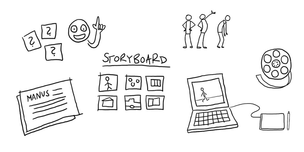 Strektegninger av datautstyr, manus, storyboard, filmrull, idèprosess og karakterer.