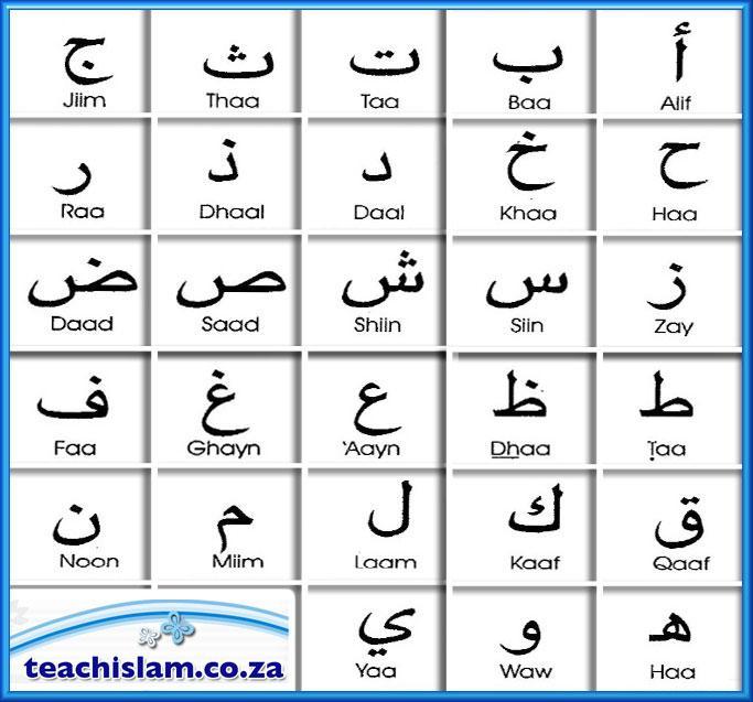 Det arabiske alfabetet. Tabell.