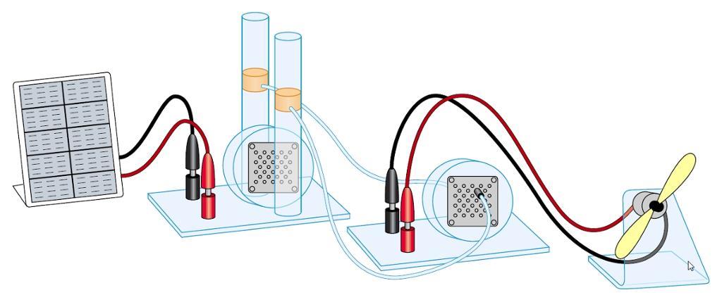 Forsøk av energikjede fra solcelle til motor. Illustrasjon.