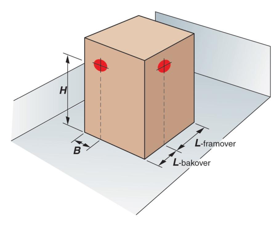 Firkantet kasse markert med mål og tyngdspunkt.illustrasjon.