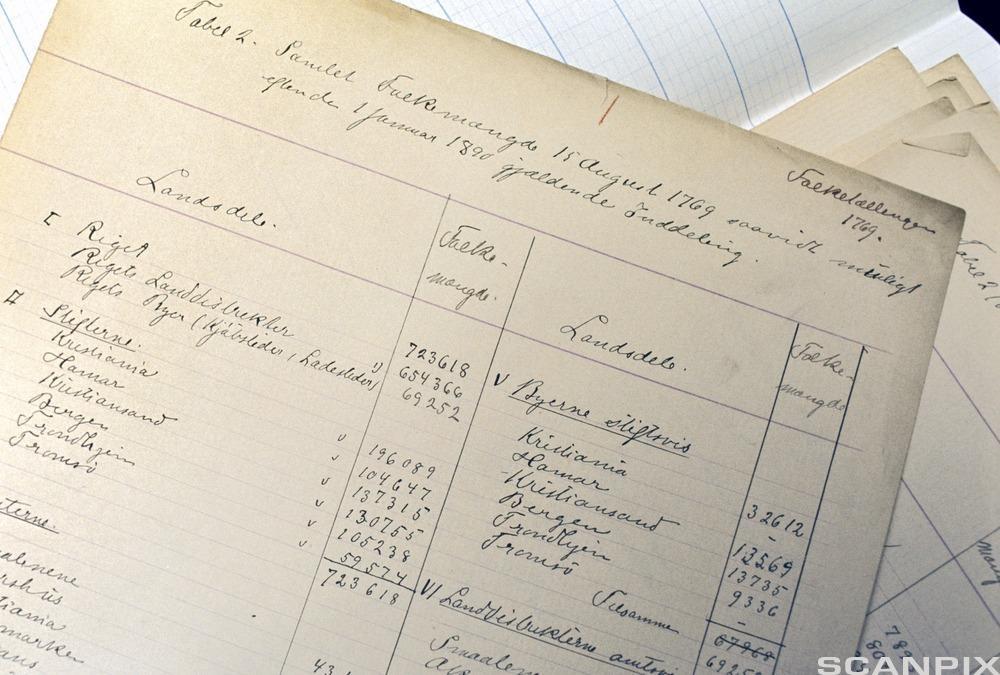 Bokside fra folketellingen i 1796. Foto.