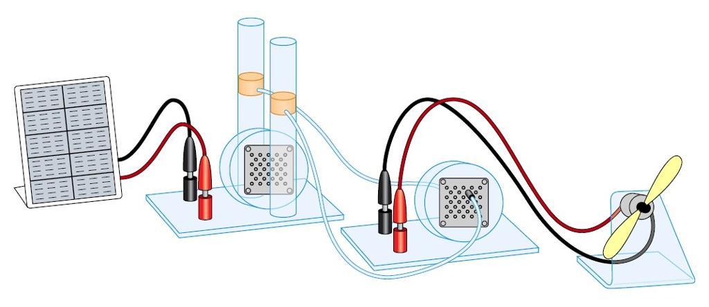 Oppstilling av utstyr til elektrolyse. Illustrasjon.