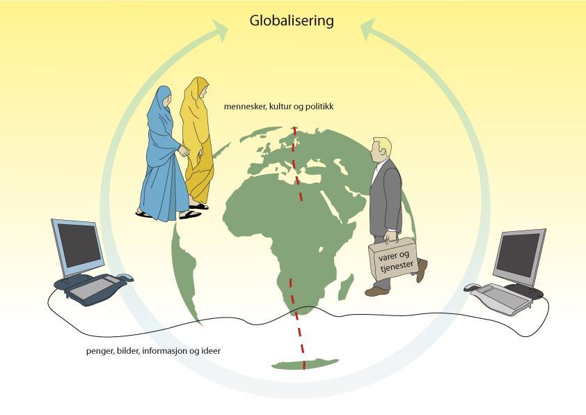 Bildet viser hvordan internet kan bidra til globalisering. Foto.