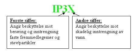 IP-grad