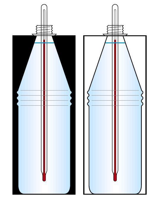 Tversnitt av to flasker med termometer og bakgrunn i ulike farger. Illustrasjon.