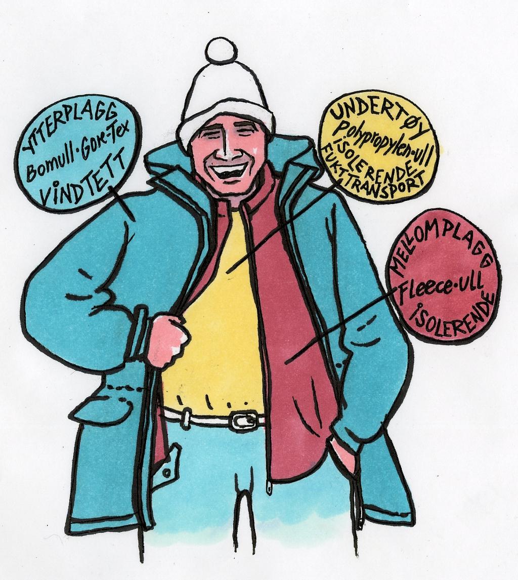 Mann som har kledd seg for tur i vinterfjellet. Illustrasjon.