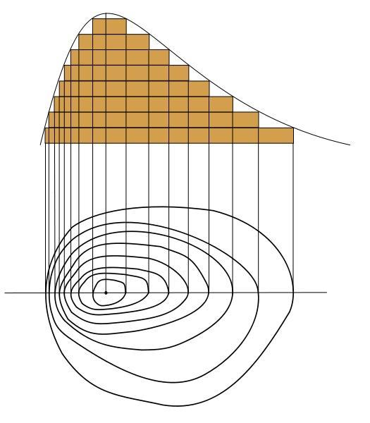 Skisse som viser høydekurver og terreng. Illustrasjon.