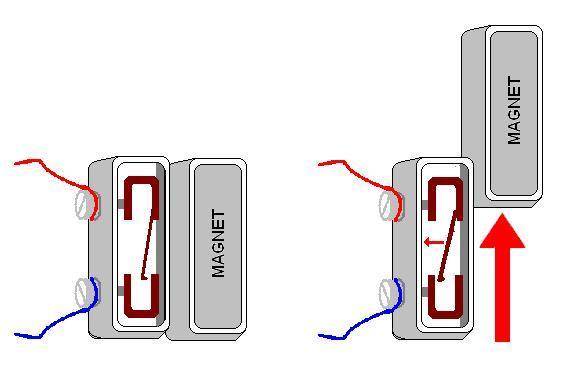 Prinsippskisse av magnetbryter