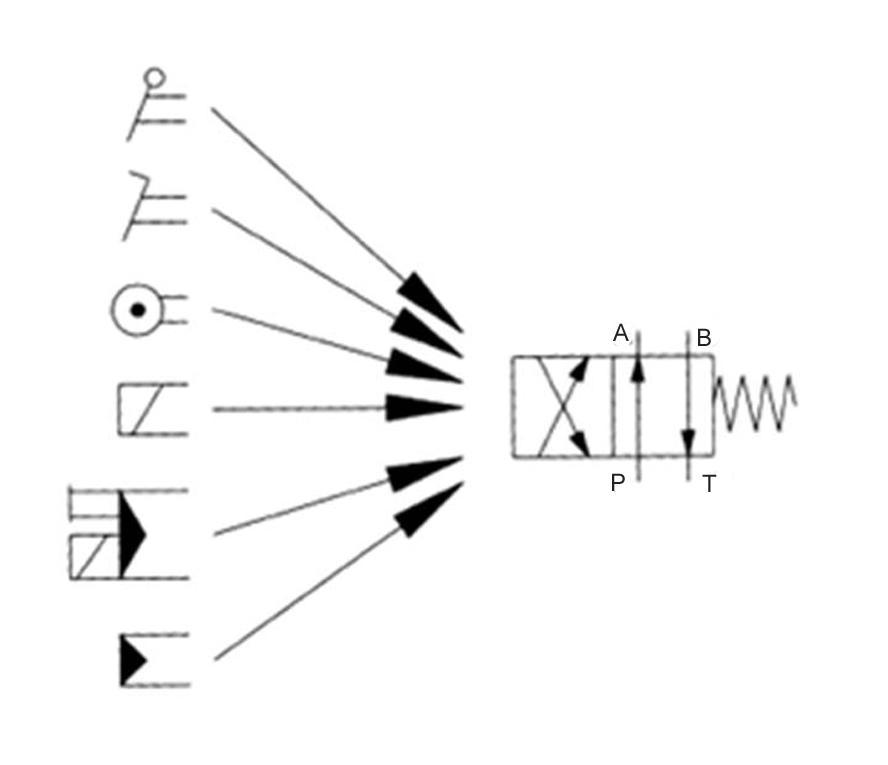 Merking av tilkoblingspunkter