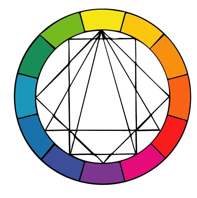 Fargesirkel med trekanter og firkanter i senter. Illustrasjon.