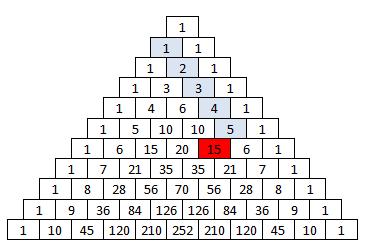 Pascals talltrekant, ferdig utfylt med tall. Illustrasjon.