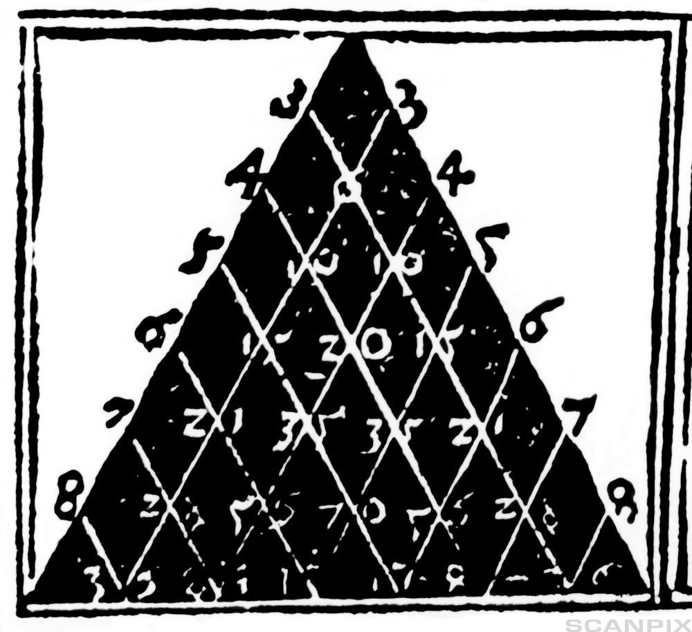 Pascals trekant. Fra en tysk regnebok utgitt i 1527. Her er 1-tallene langs kantene ikke tatt med. Ser du ellers at tallene i tr