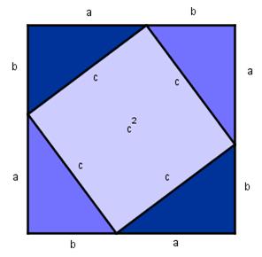 Oppdelt kvadrat