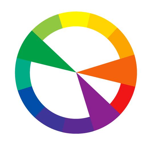 Fargesirkel der grønt, rødlilla og rødoransje er framhevet. Illustrasjon.