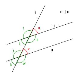Samsvarnede vinkler ved parallelle linjer, utfordring. Illustrasjoner.