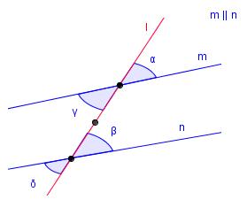 Samsvaren vinkler ved parallelle linjer
