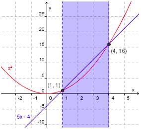 Bilde av koordinatsystem