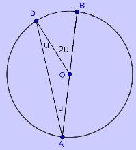 Bilde av en sirkel med sentralvinkel og diameter. Illustrasjon.