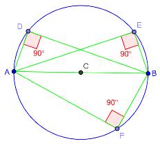 Bilde av en sirkel. Illustrasjon.