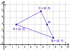 Bilde av et punkt med ukjente koordinater i koordinatsystem. Illustrasjon.