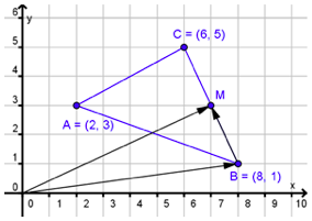 Bilde av et punkt med ukjente koordinater og posisjonsvektor i koordinatsystem. Illustrasjon.