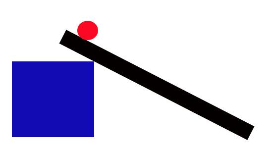 En kule ligger på et skråplan. Illustrasjon.