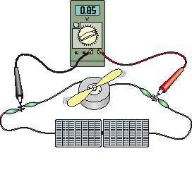 Solcelle kobla til propell og måleinstrument. Illustrasjon