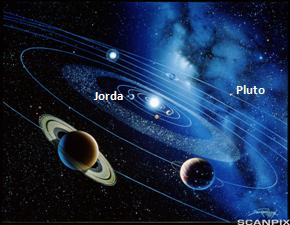 Solsystemet. Nærmest sola finner vi først Merkur og så Venus, Jorda og Mars.  Lenger ute har vi Jupiter, Saturn, Uranus, Neptun og Pluto. Mellom Mars og Jupiter ser du et belte av små planeter (asteroider).