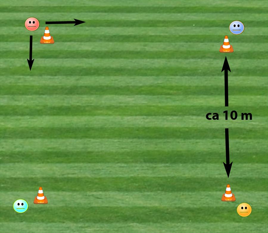 Fire kjegler og fire løpere er stilt opp i firkant.
