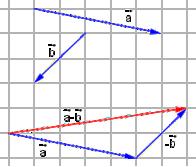 Bilde av vektorer. Illustrasjon.