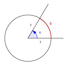 Bilde av en sirkel med absolutt vinkelmål