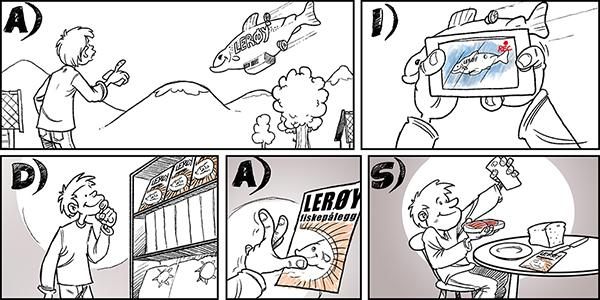 Tegneseriestripe som viser de ulike fasene i modellen. Illustrasjon.