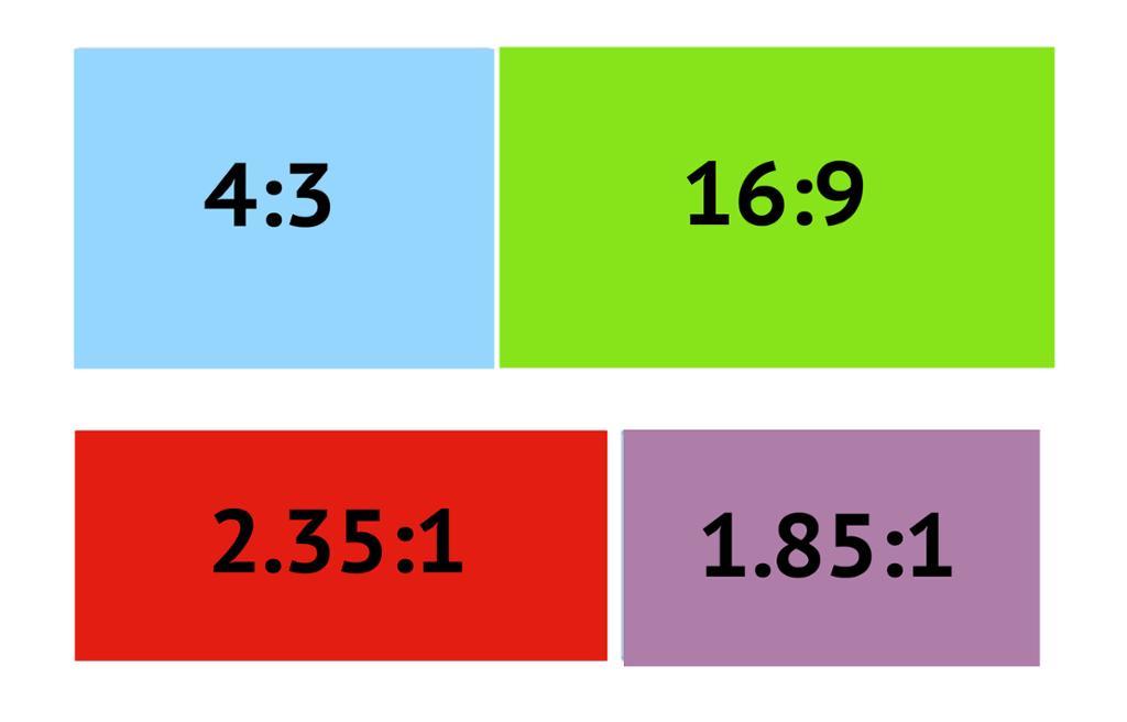 Rektangler som viser størrelsesforhold for ulike bildeformater. Illustrasjon.