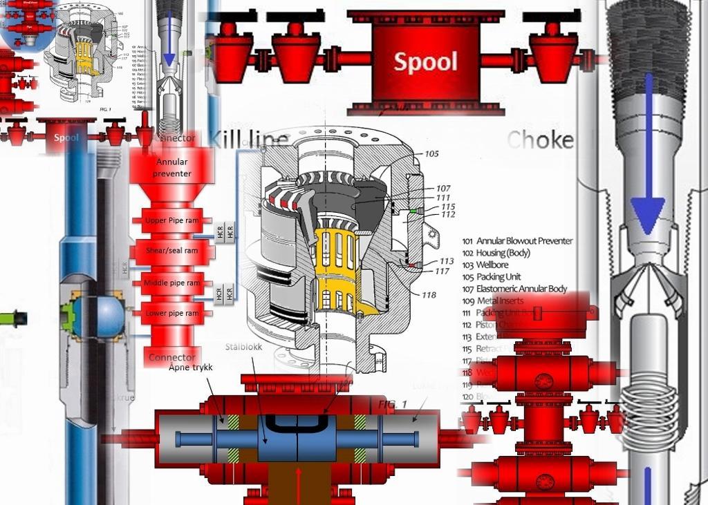 Collage av ventiler. Illustrasjon.