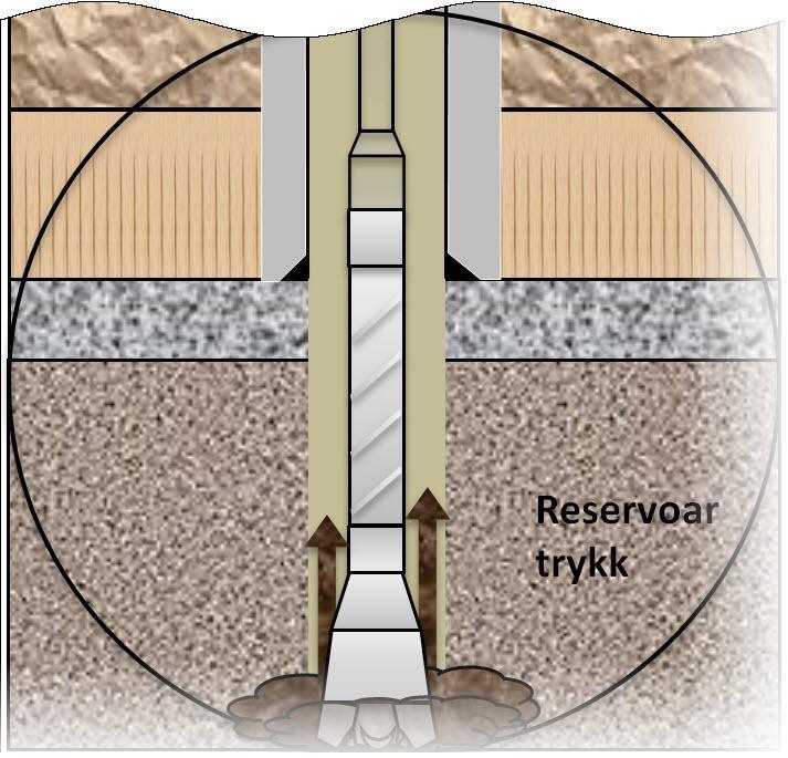 Skissen viser et snitt fra nederste del i en brønn med innstrømning. Illustrasjon.