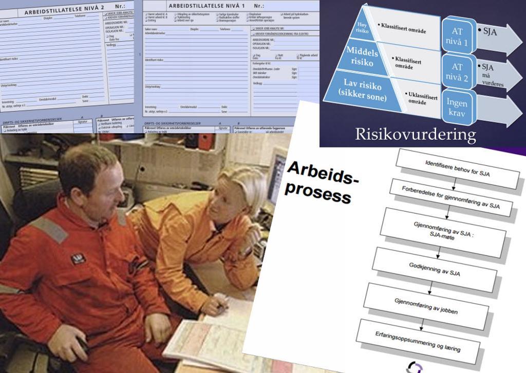 Skjema for arbeidstillatelser offshore. Illustrasjon.