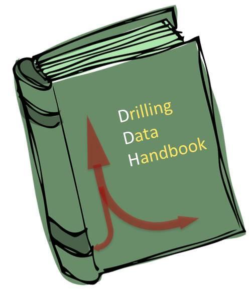 Framside Drilling Data Handbook. Illustrasjon.